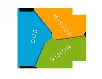 mission and vison